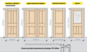 Ширина дверей